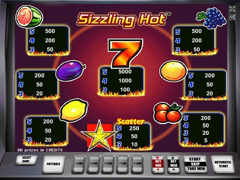 Sizzling Hot Play Games